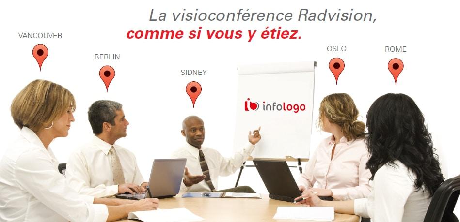 Visioconférence Radvision