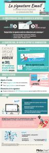 LetSignIt Infographie