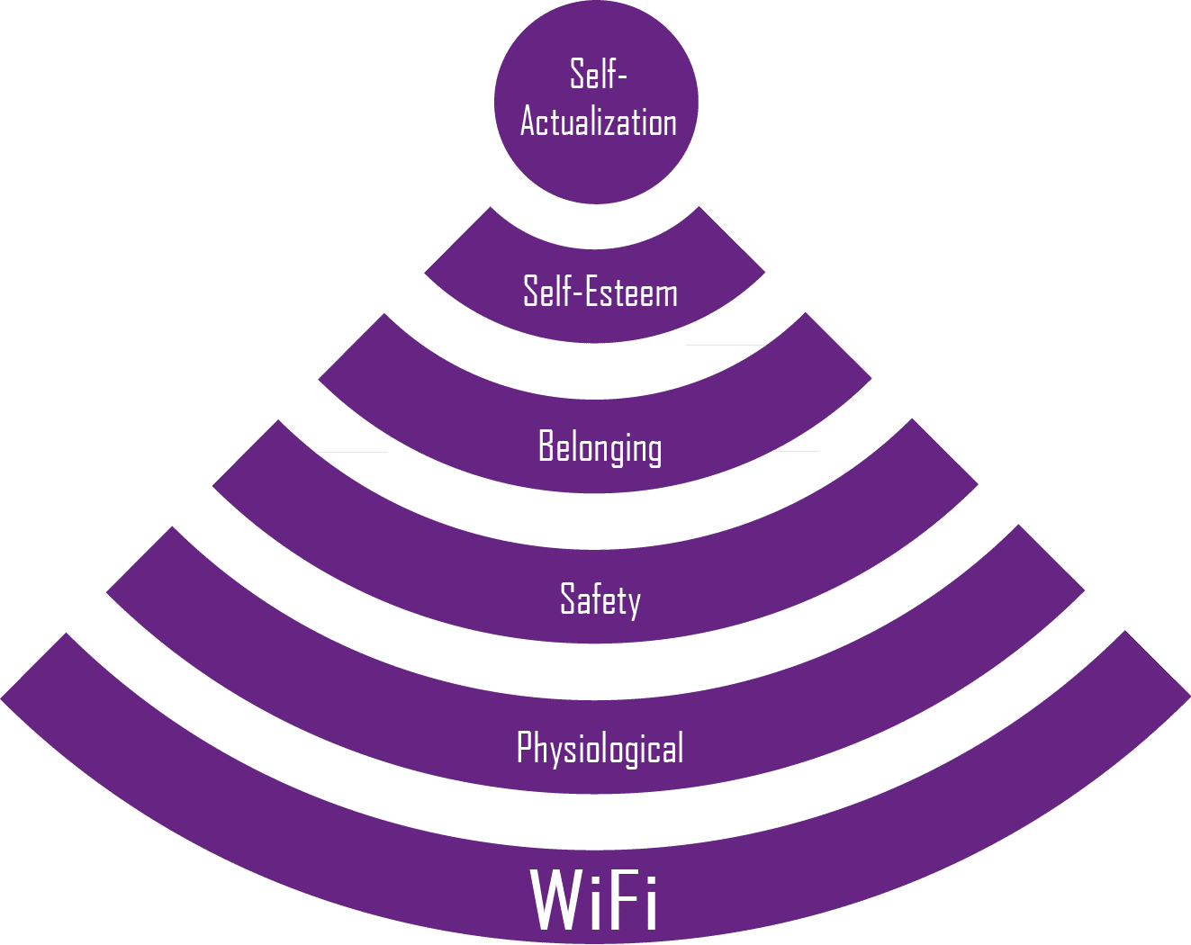 Cette Pyramide ... Guest Wifi Solutions