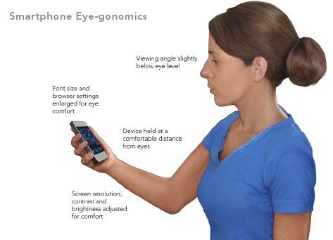 smartphonemain
