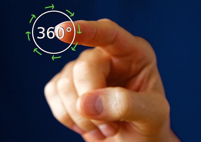 vision 360 dégrés