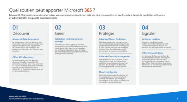 Microsoft et le RGPD